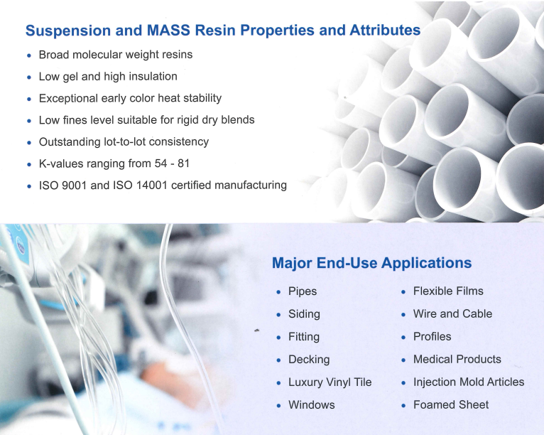Suspension and MASS Resin Properties and Attributes